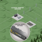 photo image Renault's 'Advanced Battery Storage' Program Explores The Potential Of Second-Life EV Batteries