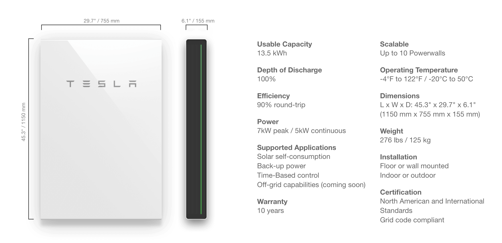Tesla Wall Battery >> Everything You Need To Know About The Tesla Powerwall 2 2019
