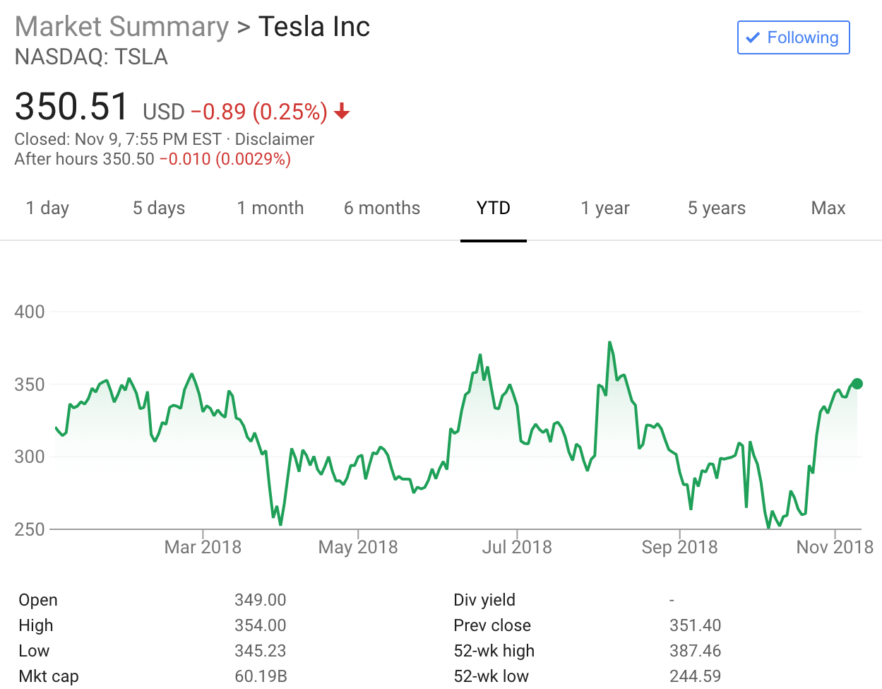 Tesla's Upcoming Inclusion In The S&P 500 Index   CleanTechnica