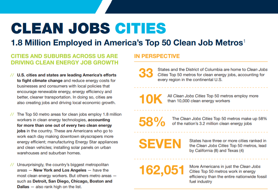 clean jobs cities