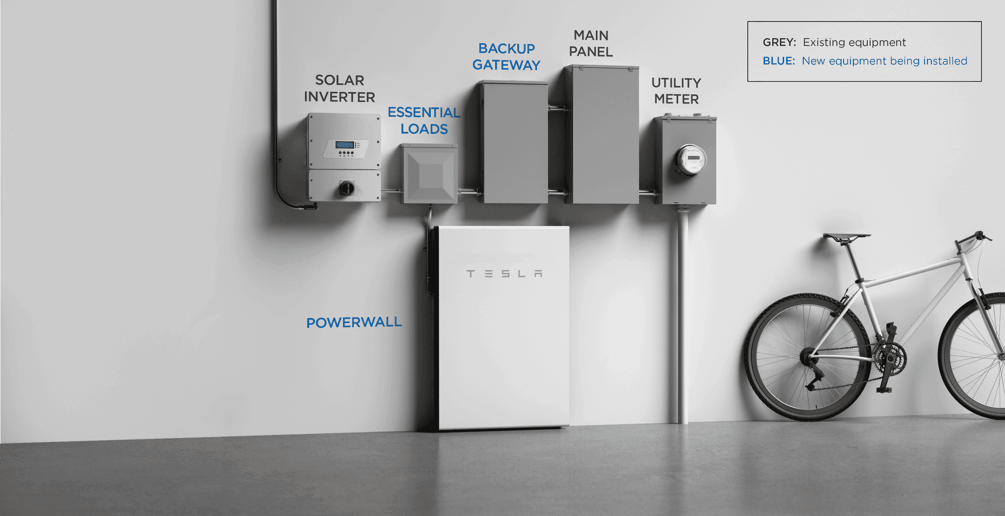 Everything You Need To Know About The Tesla Powerwall 2 (2019