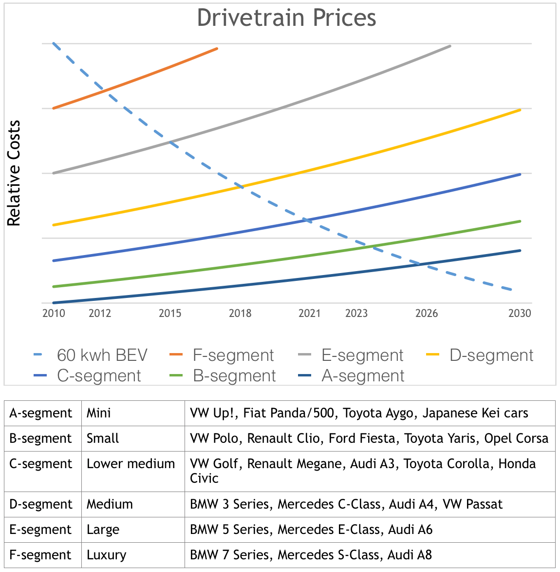 The Osborne Effect On The Auto Industry Cleantechnica