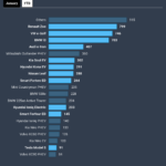 Audi e-tron Jumps to #4 in Germany in January — CleanTechnica Electric Car Sales Report