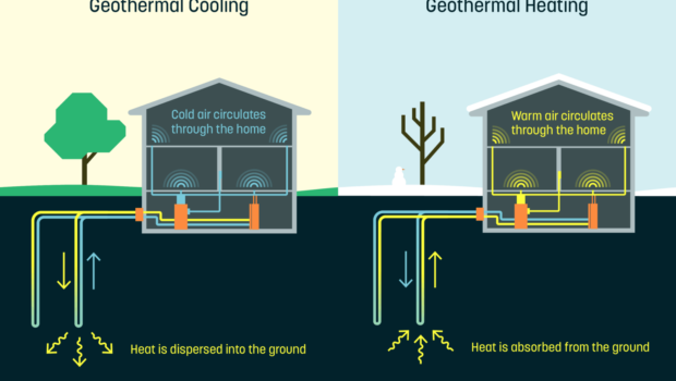 home geothermal
