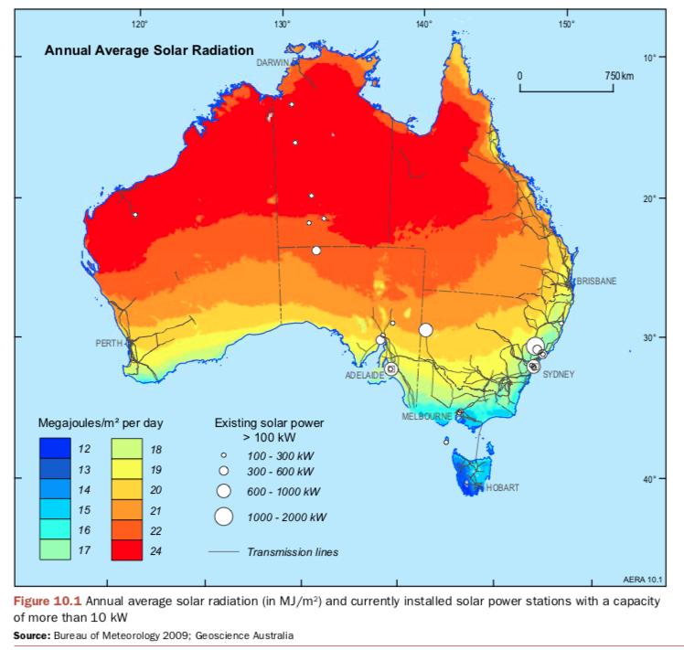 Australia Adding One Mega-Solar Project Per Month