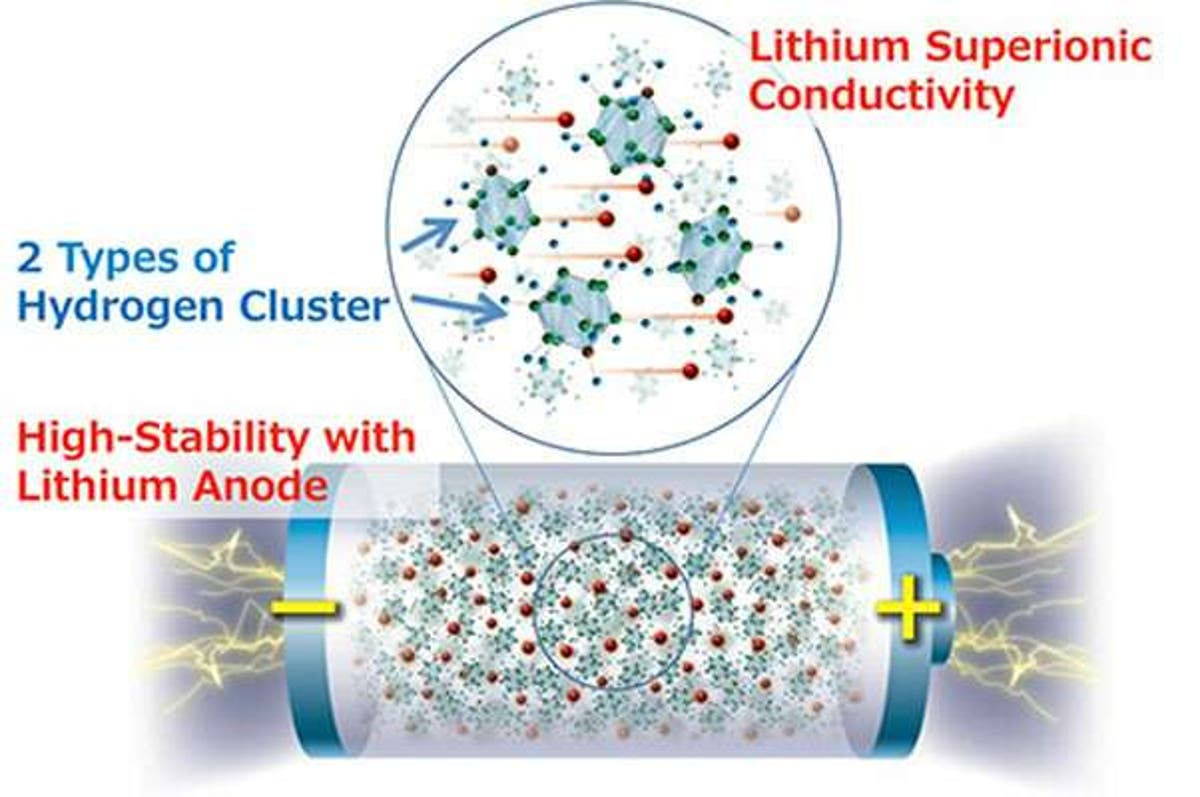Awesome Solid State Battery Breakthrough News: Part 347