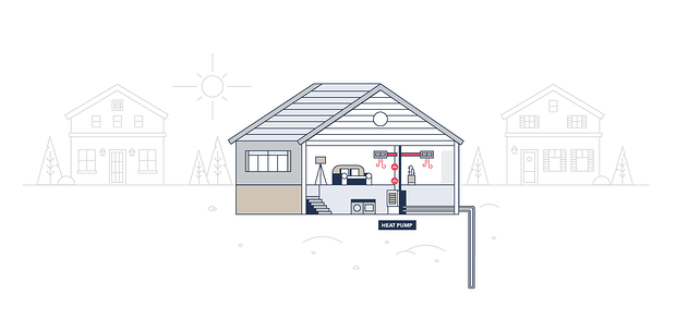 Dandelion geothermal heat pump