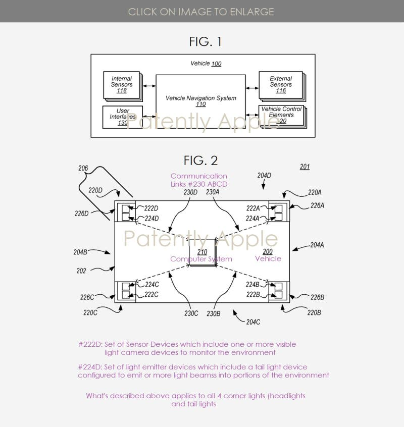 Apple sensor patent application