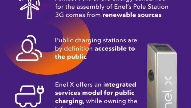 BOOSTING THE CIRCULAR ECONOMY WITH E-MOBILITY