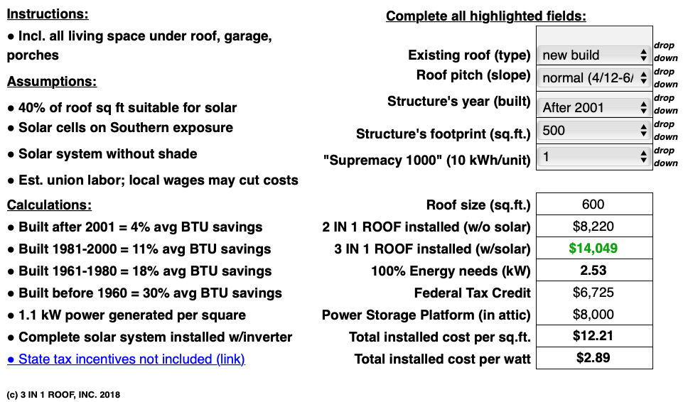 Integrated Solar Roof Tile From 3 IN 1 ROOF Completes UL