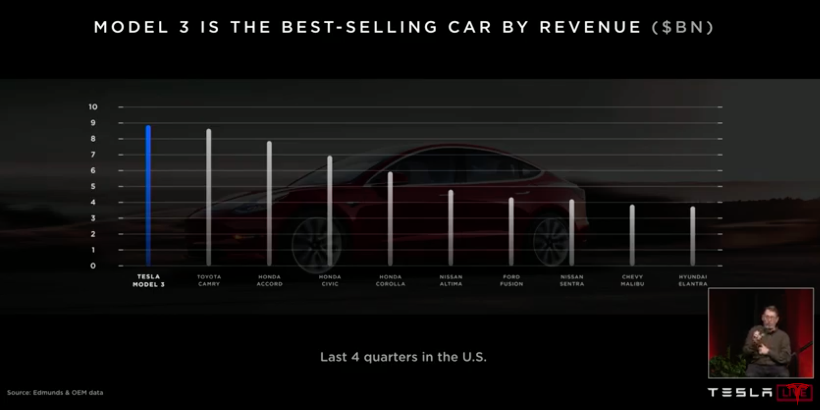 Our New Tesla Myths Page | CleanTechnica