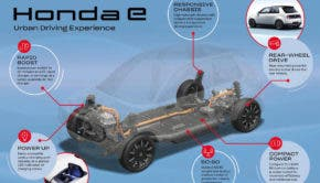 Honda e platform electric car