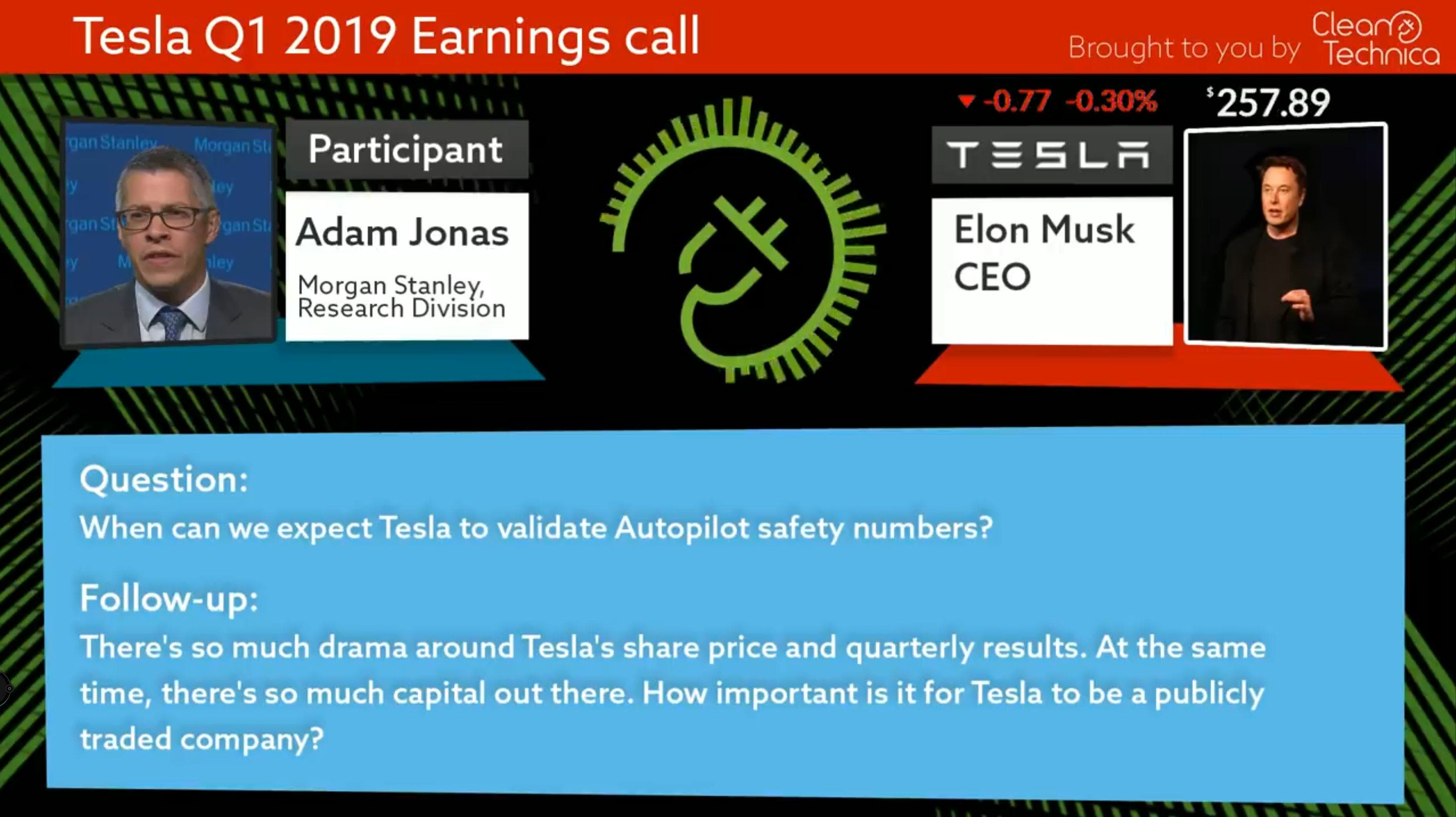 Graph Of Tesla Analyst Stock Price Targets Raises Questions