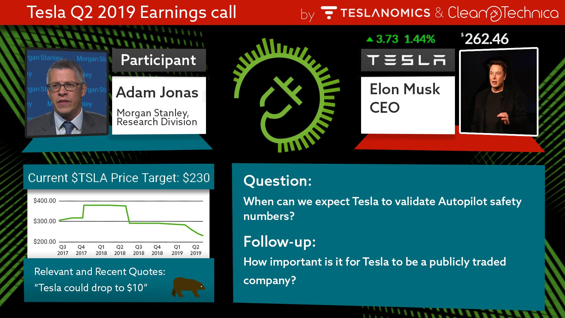 photo of CleanTechnica & Teslanomics Collaborate For Livestream Of Tesla Q2 Shareholder Call image