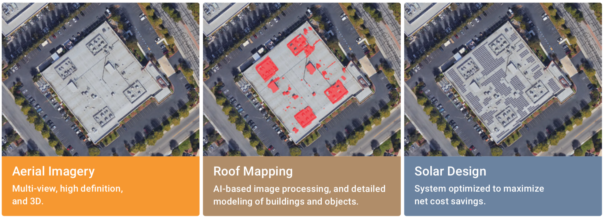Image of rooftop with successive AI identification of features and solar potential