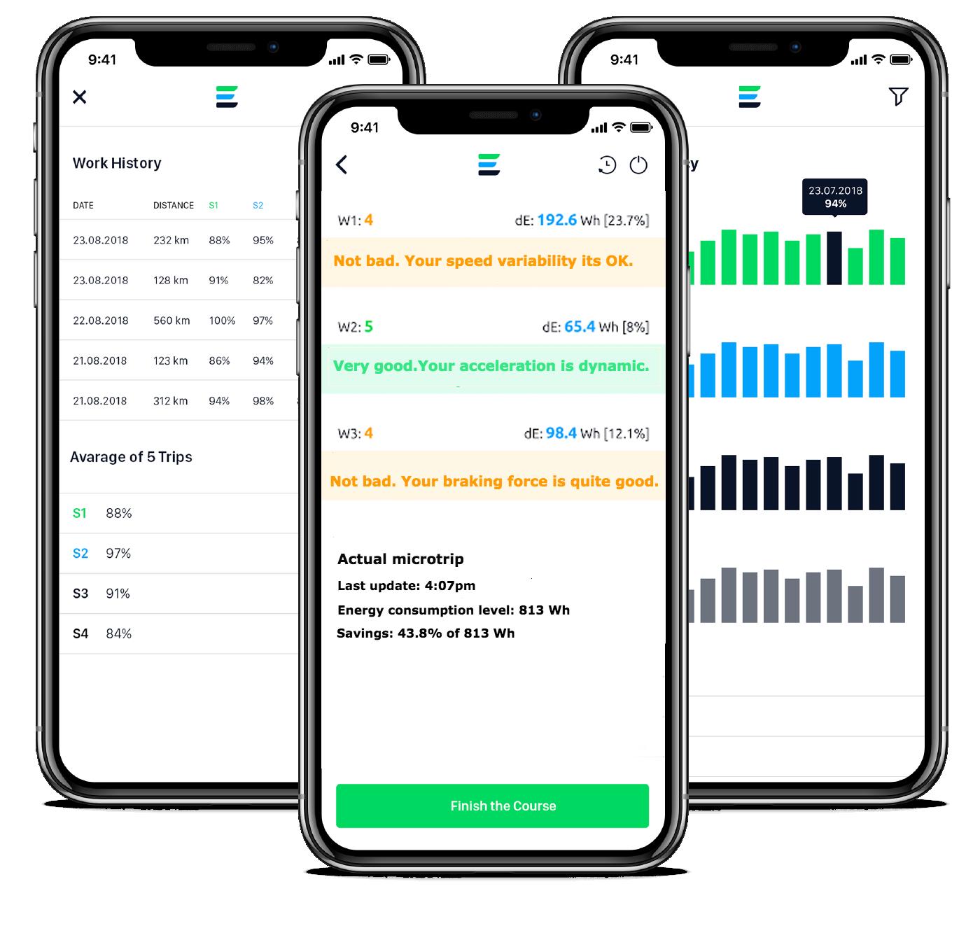 Economizer app