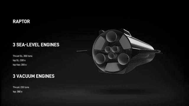 SpaceX Starship engines