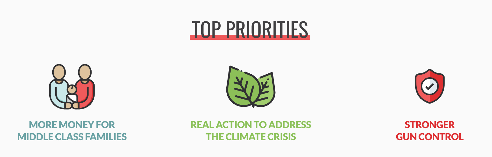 Canadian Liberal top three priorities of middle class, climate action and gun control