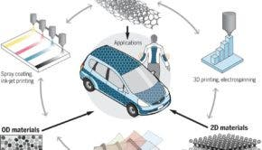 nanomaterials for energy storage