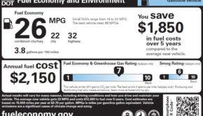 Monroney sticker fuel economy