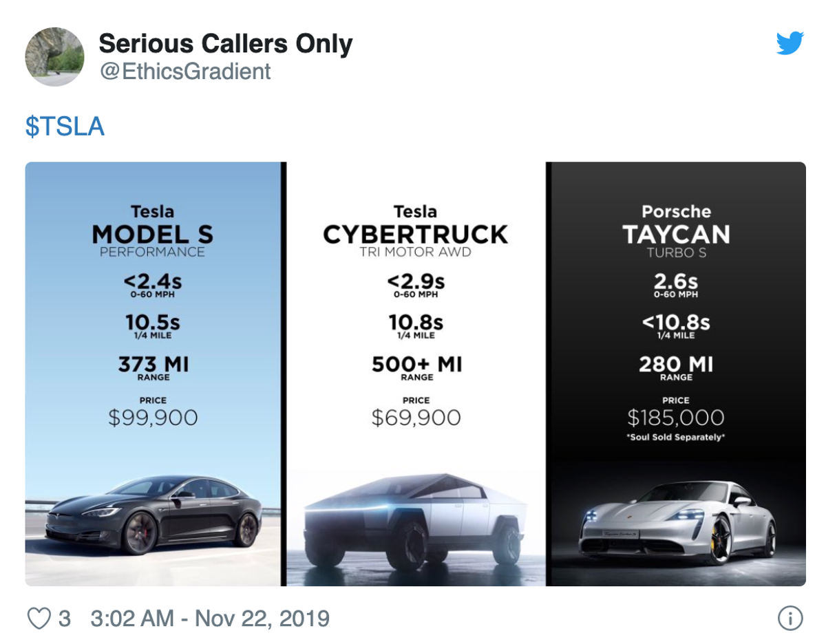Comparison Between Tesla Model S Cybertruck Porsche Taycan