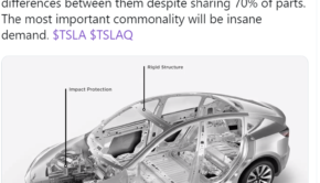 The Difference Between Model 3 and Model Y