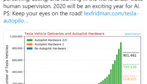 vehicles with autopilot hardware 2 and 3