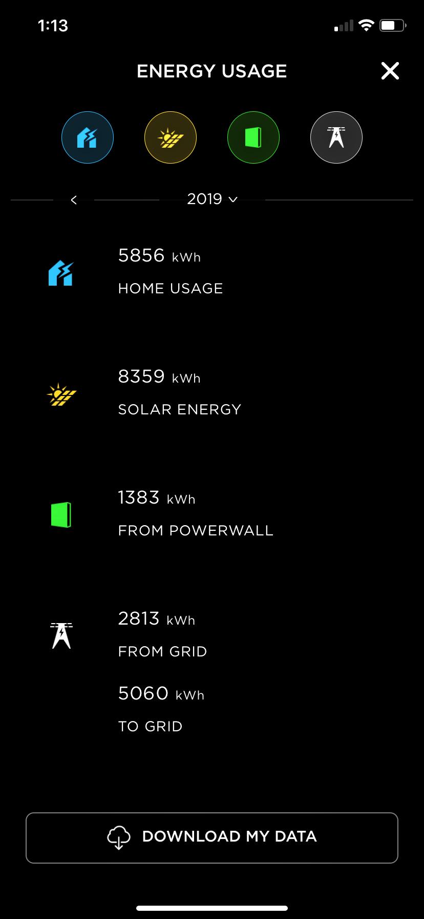 Bob Borsch Tesla Powerwall 2 stats