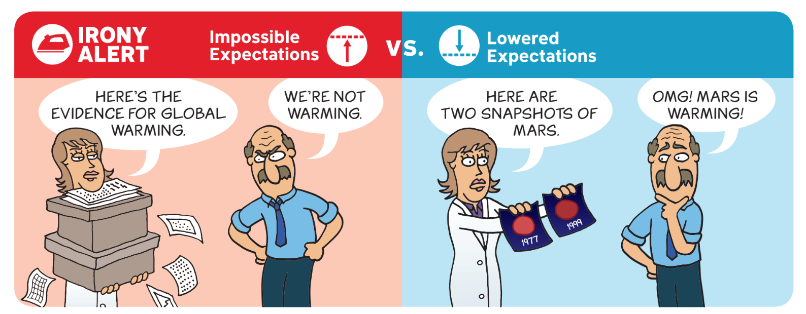 The impossible expectations applied to climate science