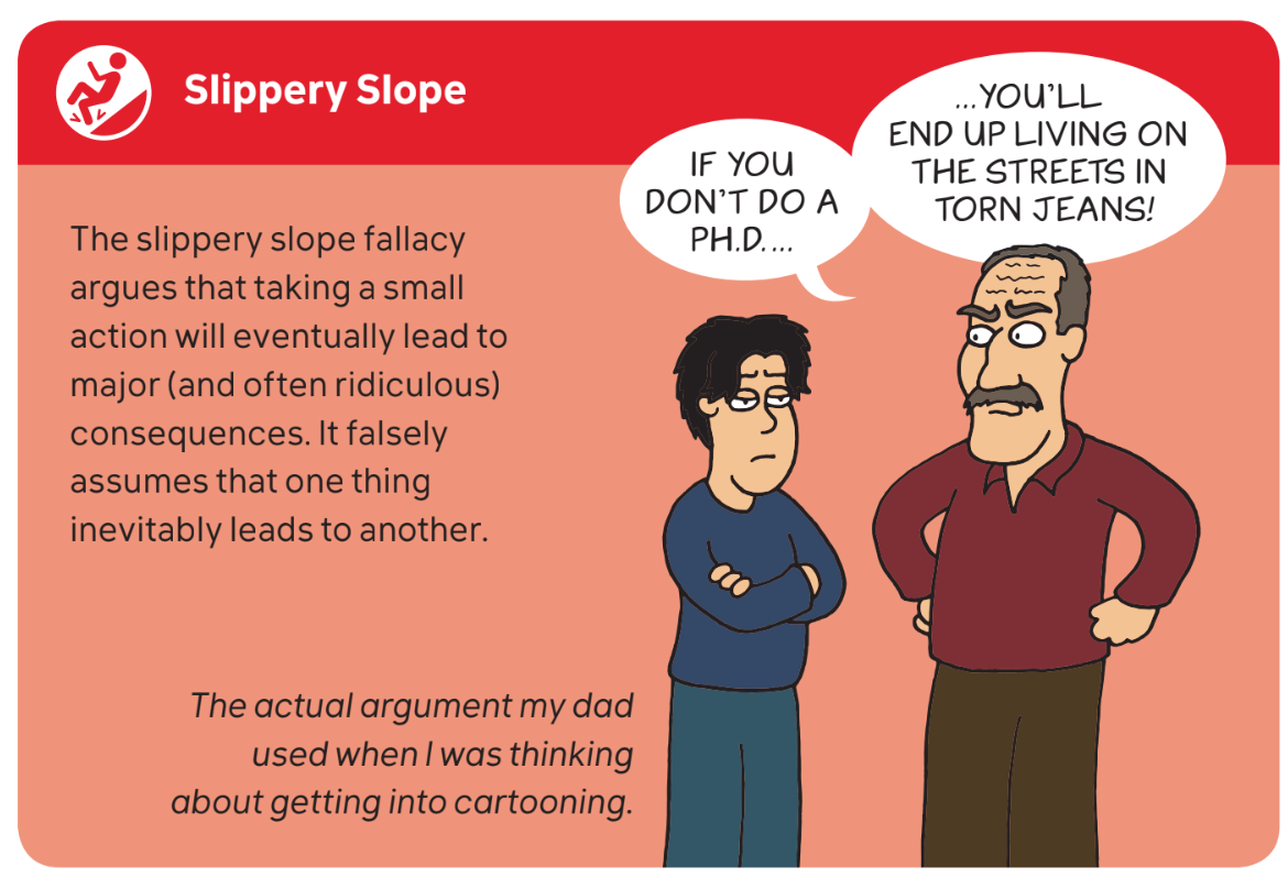 John Cook's cartoon illustrating the slippery slope logical fallacy