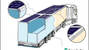 Fraunhofer vehicle integrated solar