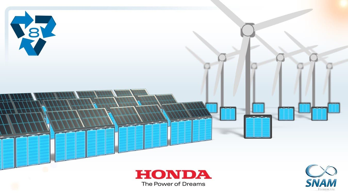 Recycled batteries storing wind energy