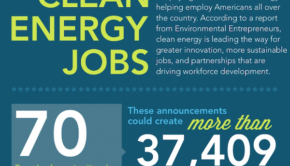climate action green jobs new deal