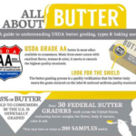electric vehicle battery like butter solid state