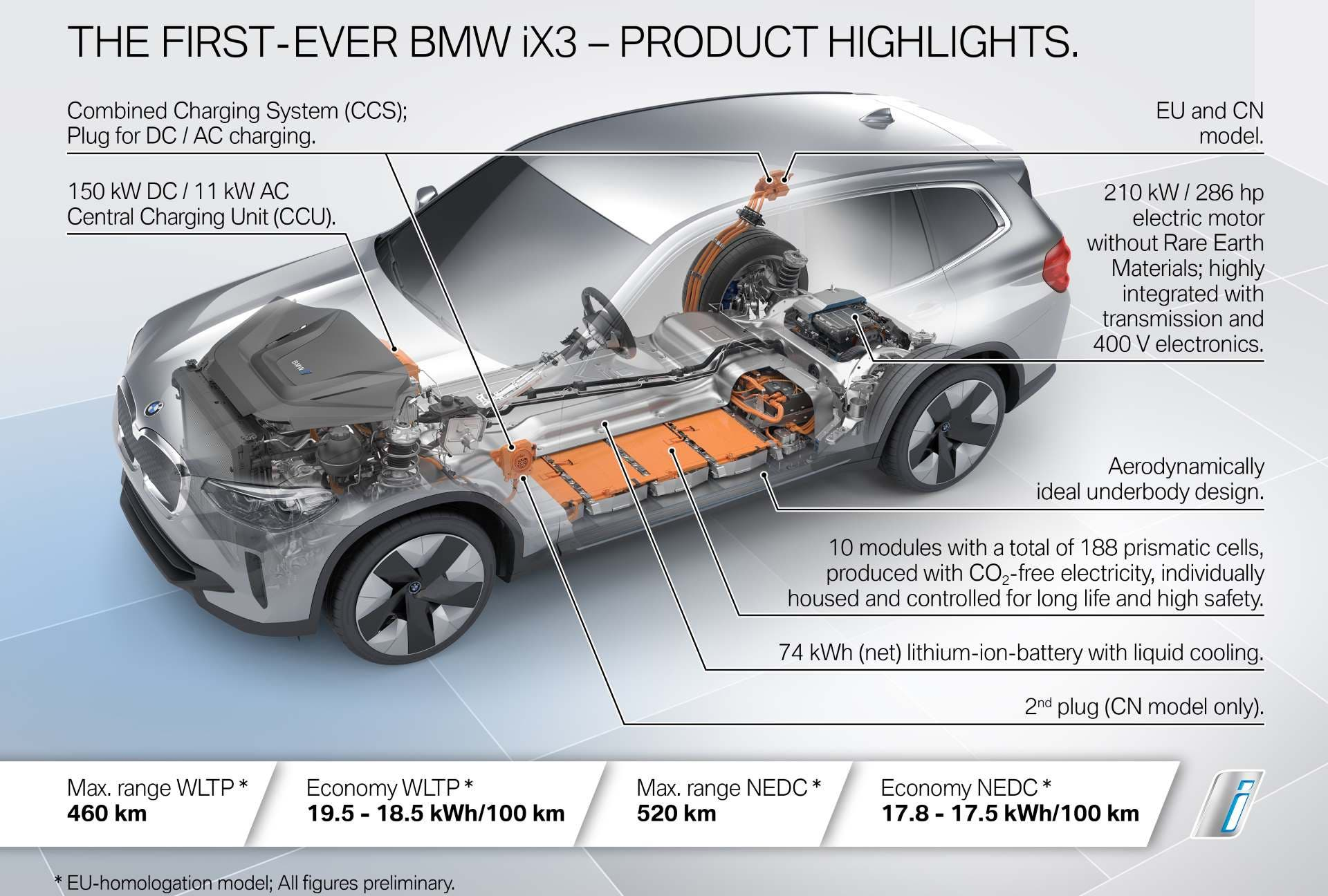 BMW Claims iX3 Beats Audi e-tron On Range, But What's The Price & Availability?