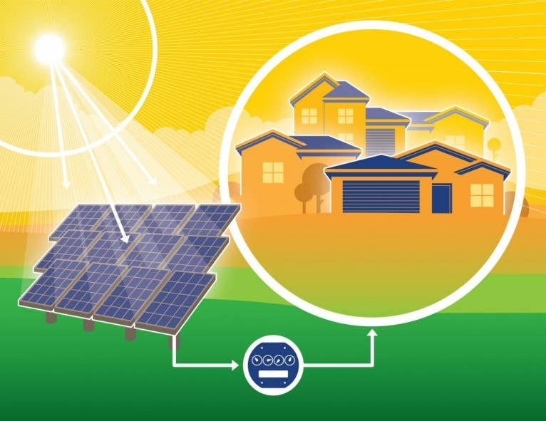 Community Solar Power — What's Happening? What's New?