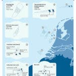 offshore wind green hydrogen