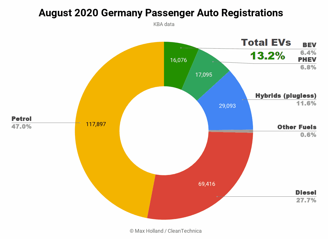 August-2020-Germany-Passenger-Auto-Registrations-tidy-crsh.png