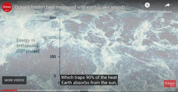 ocean temperature research