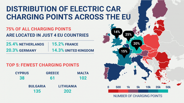 Charging Points: Growth Not Keeping Pace With Rising Demand For Electric Vehicles, New Data Show