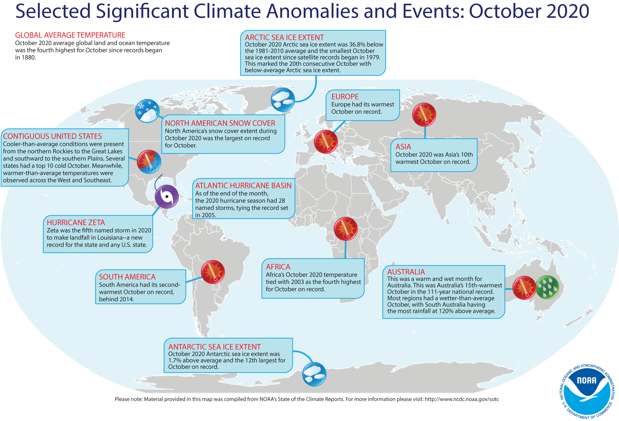Super Hot October Drags 2020 Toward 2nd-Hottest Year On Record