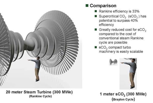 concentrating solar power renewable energy