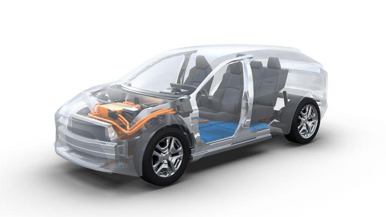 Toyota electric SUV