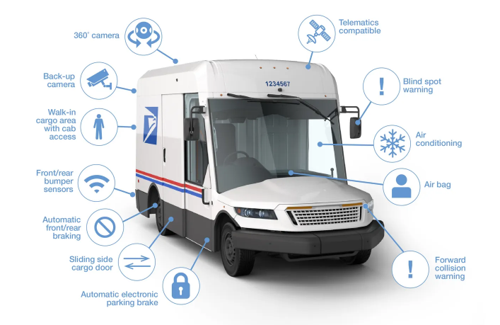USPS Next Generation Delivery Vehicle.