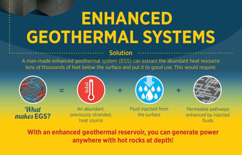 photo of U.S. Department of Energy Announces $14.5 Million to Accelerate Deployment of Geothermal Electricity image