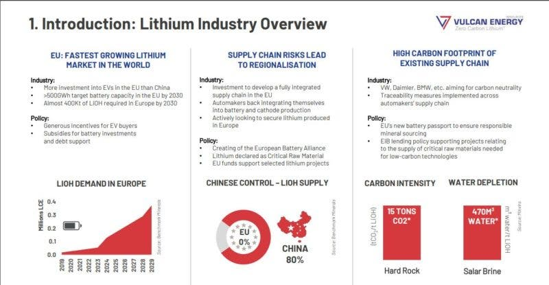 Lithium hydroxide extraction