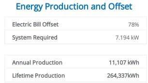 SunPower system size and total production
